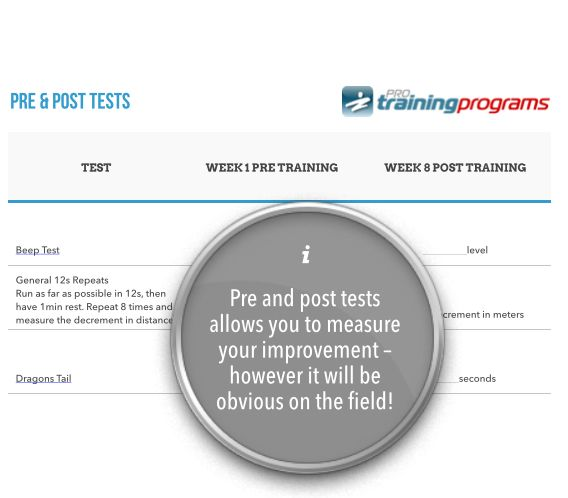 Rugby Union Training Programs by the Pros