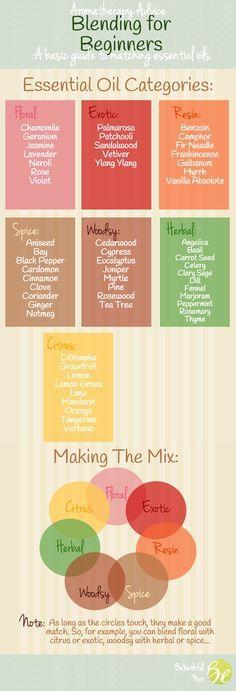essential oil blending secrets