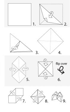 Look - paper fortune teller instructions! Ahhh . . .the memories!