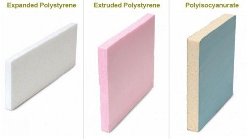 Types of Foam Board Insulation