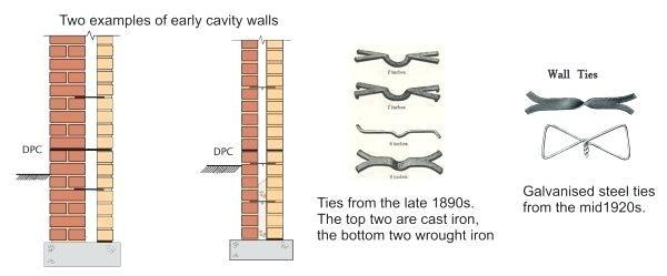 Standard Wall Thickness Cavity Walls Standard Wall Thickness In Mm Uk Cavity Wall Architecture Details Building