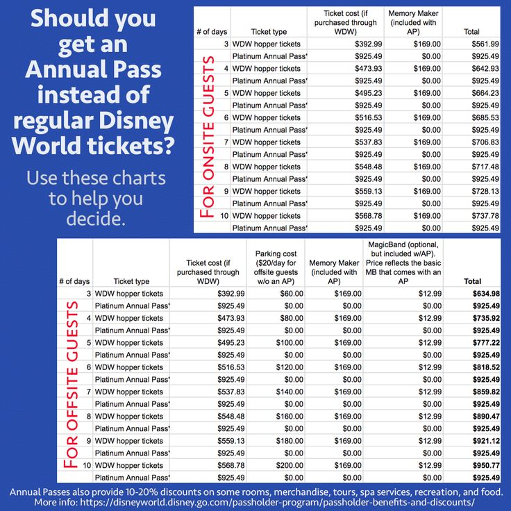 Although huge ticket discounts are fairly rare, there are some ways to save. Here's a comparison to help you find the best deal.