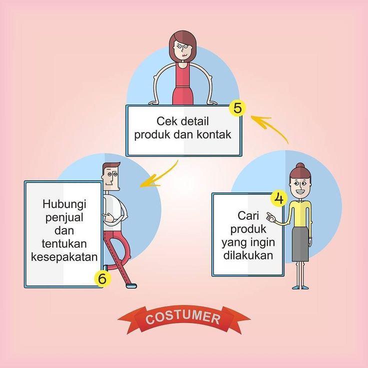 Kamu ingin mencari kegiatan luar ruang? Yuk cek web kami tersedia berbagai pilihan program menarik. Kalau sudah ketemu langsung aja hubungi pihak terkait. . Ayo jangan pake lama  . . . . #opentrip #sharecost #rental #outbound #gathering #jualbeli #marketplace Travelmate Today IndonesiaTravelmate Today Indonesia