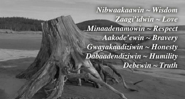 Ojibway words