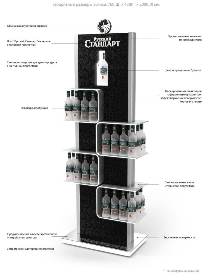 Retail Point of Purchase Design | POP Design | Alcohol & Soft Drinks POP | Displays by Stanislav Tsybulsky at Coroflot.com