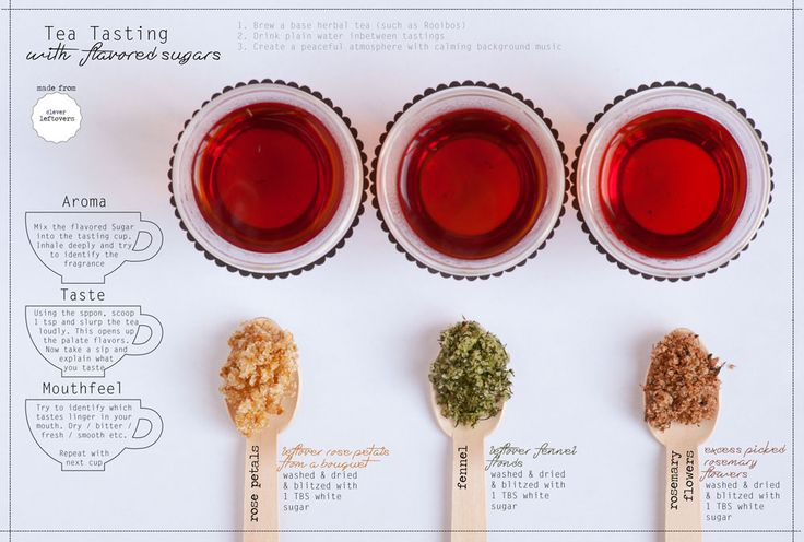 Classy Tea Tasting with Flavored Sugars - made with bits of leftovers
