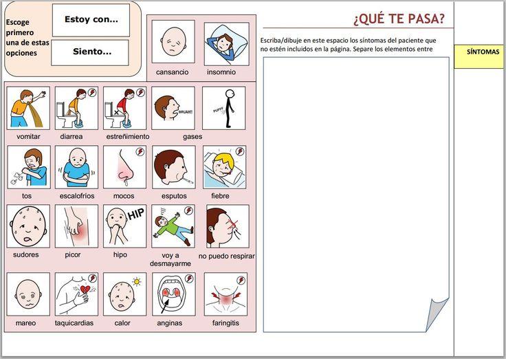 Cuaderno de comunicación de apoyo al paciente 5 - http://www.ciapat.org/biblioteca/pdf/890-Cuaderno_de_apoyo_a_la_comunicacion_con_el_paciente.pdf