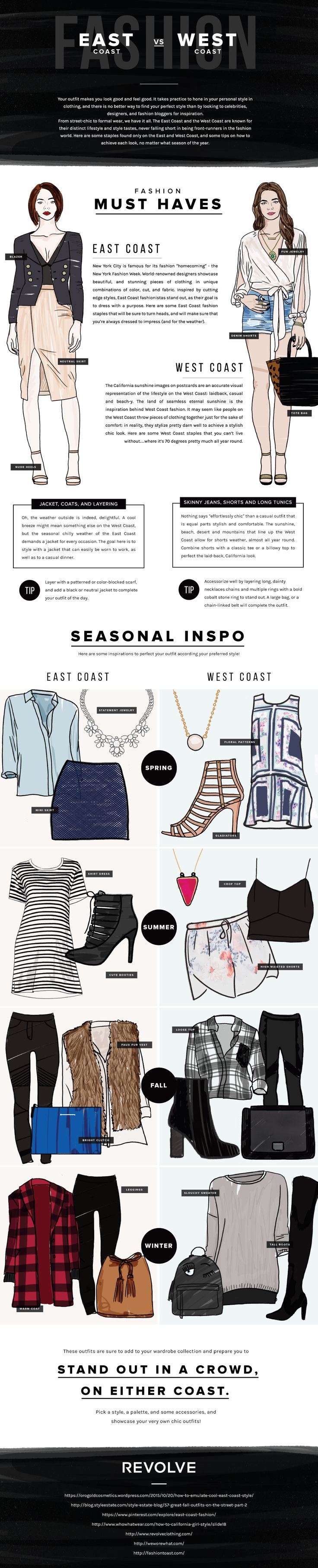 East vs. West Fashion Must Haves Infographic