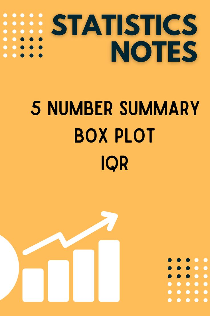 Notes On How To Find The 5 Number Summary Iqr And Draw A Box Plot Put Together By An Experienced Statistics Tutor In 2021 Box Plots Draw A Box Statistics