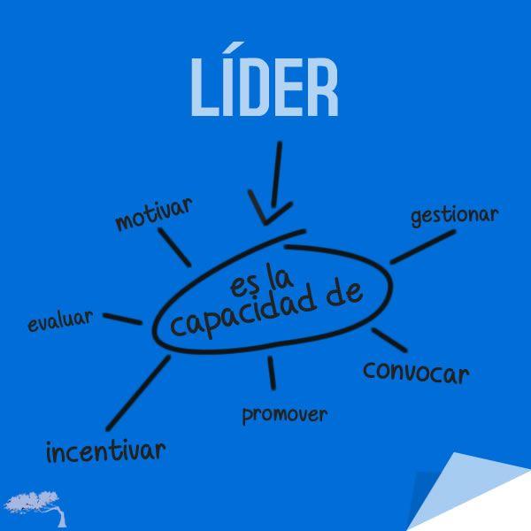 Para ser un líder se requieren las siguientes cualidades.  Eres un líder?