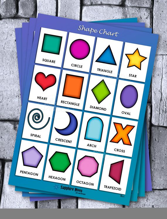 Laminated A4 Children Educational Chart Set of by SapphireMoonArt