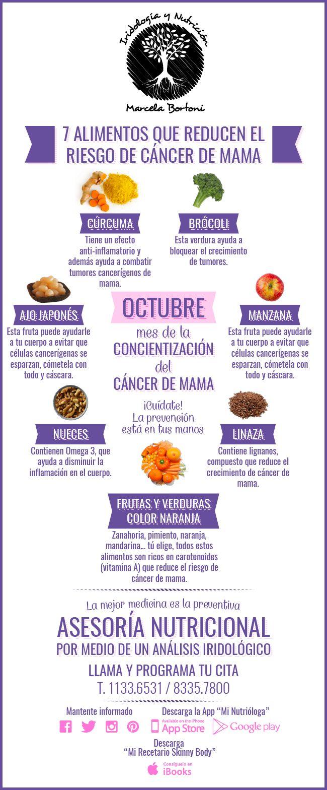 7 Alimentos que reducen el riesgo de cáncer de mama