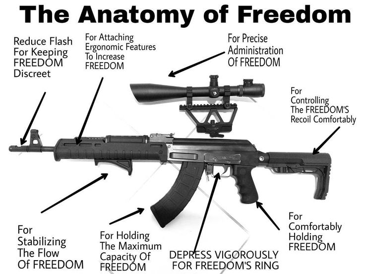 Summon this (or something like it) on amazon.com: http://amzn.to/1MnNAqJ #prayforparis   #freedom #2a #2ndamendment #molonlabe #comeandtakeit #kalashnikov #rifle #ak47 #c39v2 #centuryarms #triggerhappy #magdump #magpul #ilikeguns #weaponsdaily #weaponsreloaded #guns #gunsdaily #gunsdaily1 #ar15 #gunspictures #gun_religion #gunsup #gunsofinstagram #gunslifestyle #Bikersofinstagram #gunsallowed #gunstagram #gunslifestyle by twowheelninja https://instagram.com/p/-HcVdbGOZV/ Step your gun and…