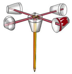 """Thermometers tell us the temperature, but what is an anemometer? In the """"How Does a Wind Meter Work?"""" #science project, students create a simple anemometer from a pencil, straws, and paper cups and use it to investigate the power of the wind. [Source: Science Buddies, http://www.sciencebuddies.org/science-fair-projects/project_ideas/Weather_p008.shtml?from=Pinterest ] #STEM #scienceproject"""