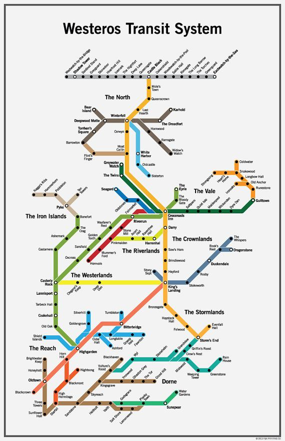 Westeros Transit System Poster // Game of by FencingNArchery