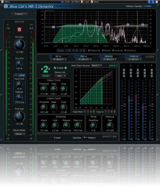 MB-5 Dynamix By Blue Cat Audio