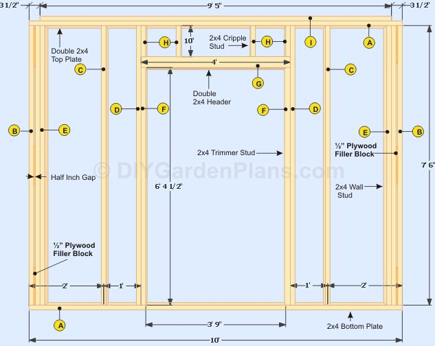 Gable Shed Plans Front Wall Frame Back Yard Sheds Doors Shed