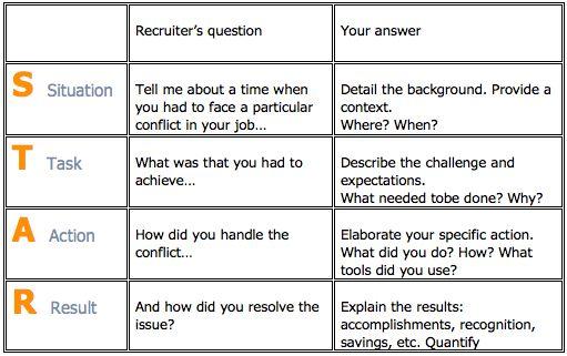#star #job #recruiter
