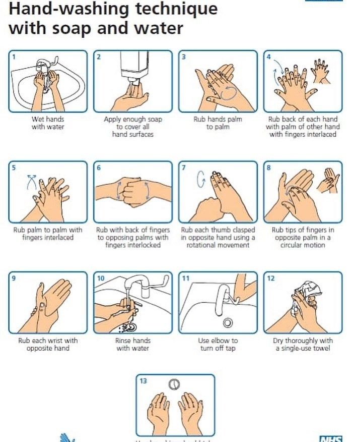 Pin By Yadira Rondon On Science In 2020 Hand Washing Poster Proper Hand Washing Hand Washing Technique