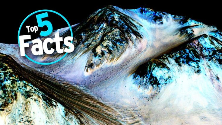 Now that running water has been found on Mars (and how freaking cool is that?) we thought we'd share some other mind-bending facts about our space neighbour. Welcome to Watchmojo's Top 5 Facts.
