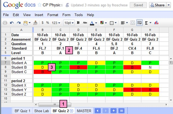 Standards Based Grading Blog Post