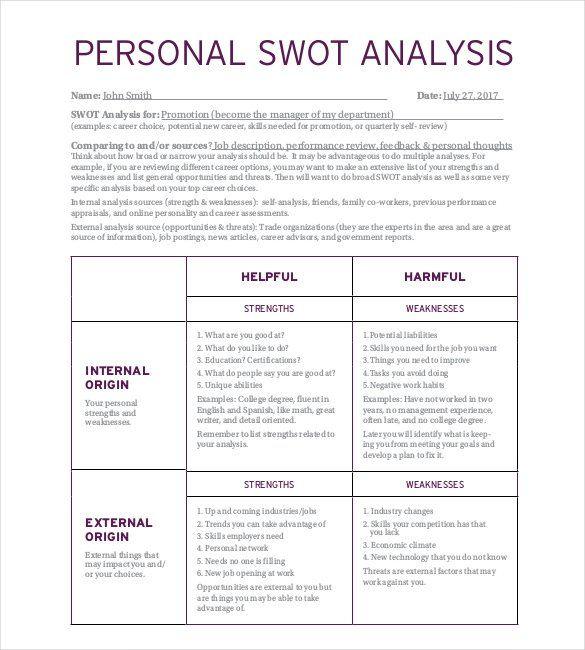 job resume weaknesses