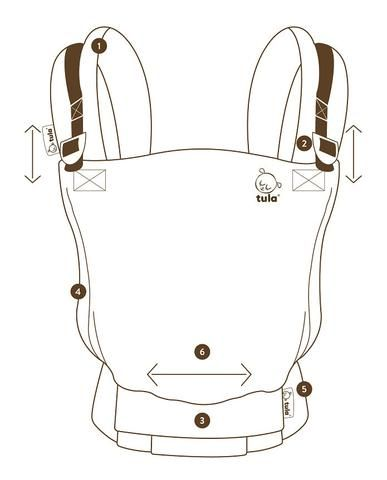 Tula Free to Grow baby carrier features