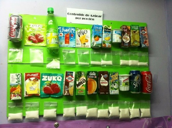 How much sugar is in your drink? You can make a better choice.