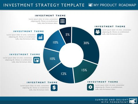 57 best Strategy Templates images on Pinterest Role models - product strategy