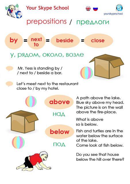 Grammar Russian Alphabet Russian Ladies 116