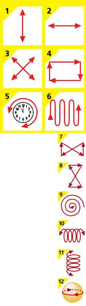 Зарядка для глаз от профессора Жданова — упражнения, советы, правила (текст)