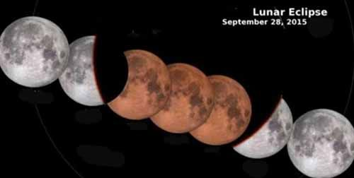 lunar eclipse in india 2015 astrology Lunar eclipse in libra: horoscopes for  full moon libra moon this saturday, april 4th will bring us a total lunar eclipse at 5  this astrology is also a .