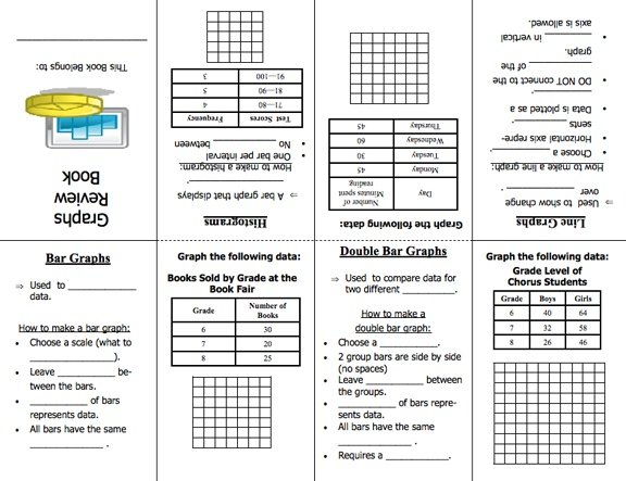 68 best images about Math: Data & Graphing on Pinterest