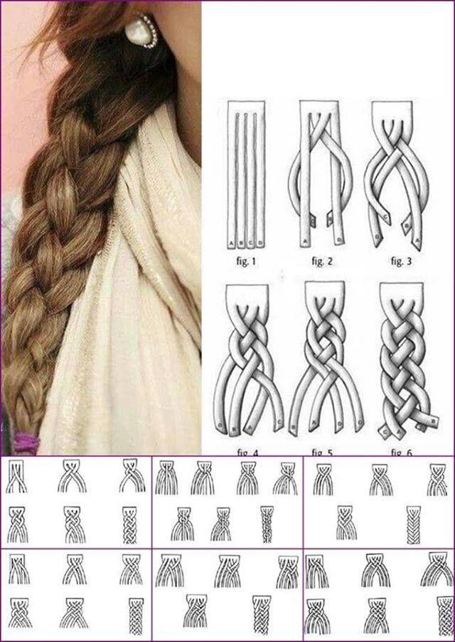 Начини на плетене на коса