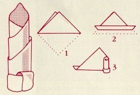 Napkin Folding - Instructions for Creating Beautiful Napkins