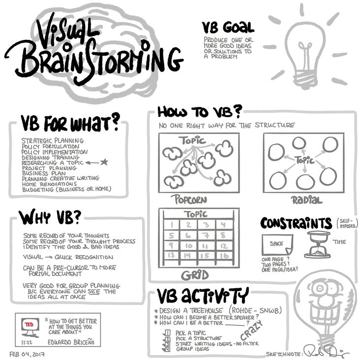 Best 25+ Visual note taking ideas on Pinterest How to take notes - visual information specialist sample resume
