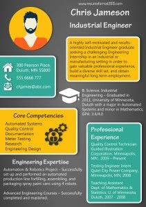 This Latest Resume Format 2015 Is The Trendy Medical Sales Representative  Resume That Will Highlight Your