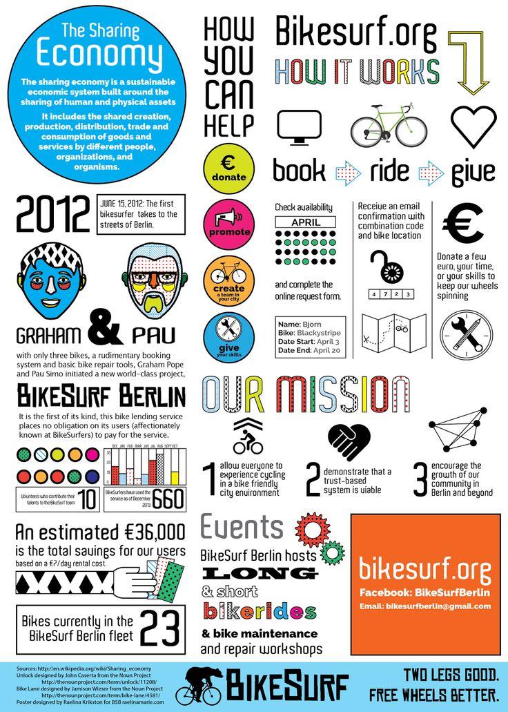 68 best Berlin images on Pinterest Berlin germany, Berlin and Deutsch - check request form