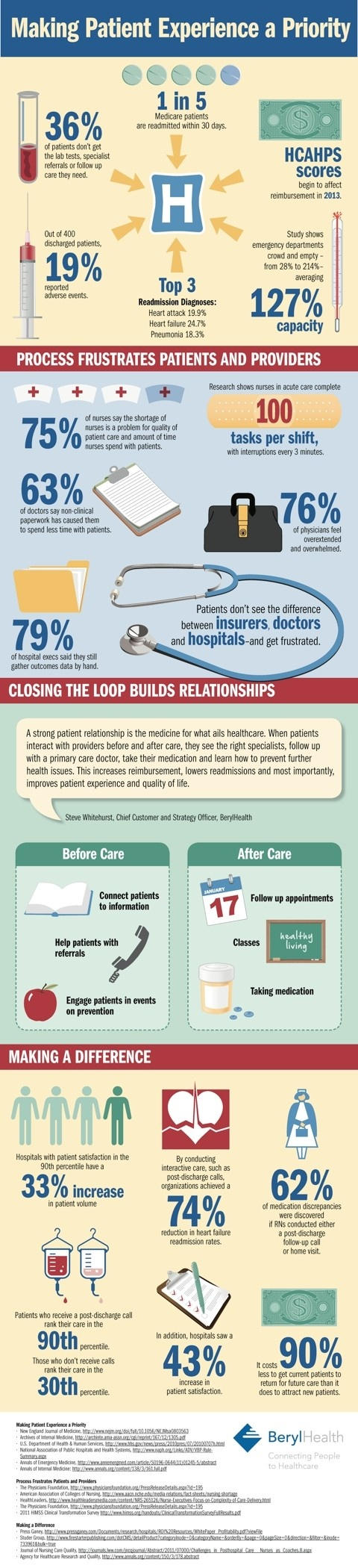 Making Patient Experience A Priority: Pharmaceut Marketing, Health Care, Ehealth Infographics, Patient Experiments, Healthcare Marketing, Priorities Infographics, Healthcare Infographics, Patient Care, Healthcare Blog