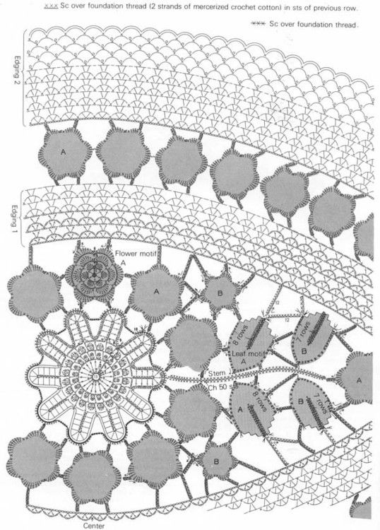 free-crochet-doily-pattern-28-1   Free Crochet Patterns & Free Knitting Patterns Doily Towel Edge Patterns crochê lace
