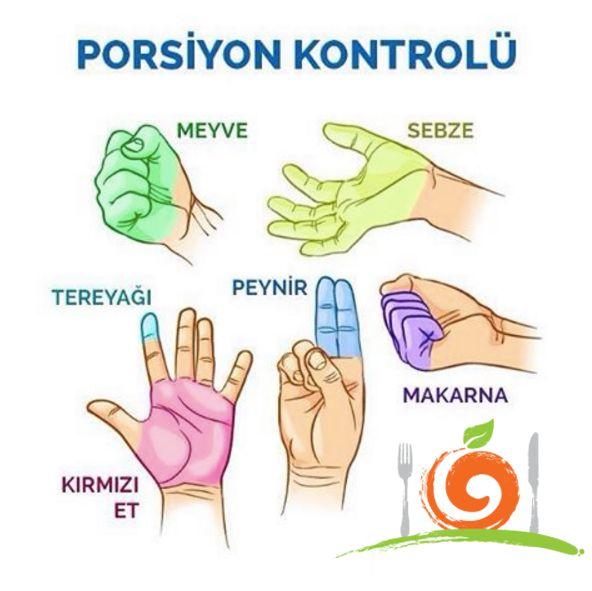 Porsiyon Kontrolü! Diyet yaparken neyi, ne kadar yemeliyim diye düşünüyorsanız, Türk Kalp Vakfı'nın hazırladığı bu rehberden faydalanabilirsiniz. Lütfen paylaşın, herkes öğrensin! #diyet #sağlık #sağlıkhaberleri #zayıflama