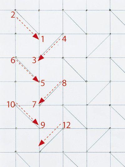 burda style 11/2011: Wie geht eigentlich ... Canadian Smocking? - How To - Anleitungen - burda style