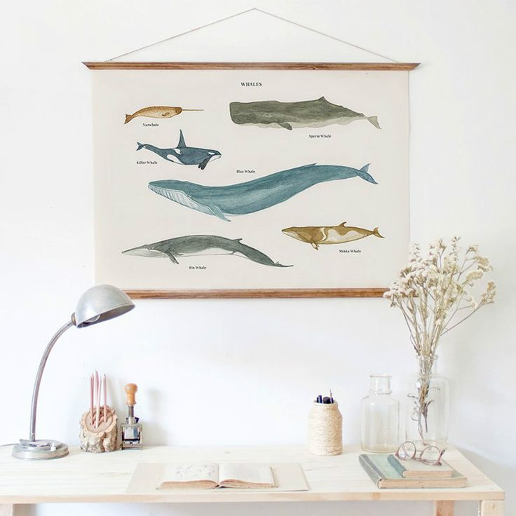 Cheap frame detector, Buy Quality frame mtb directly from China prop money Suppliers: Modern Fresh Ocean Coastal Aquatic Whale Painting Wooden Poster Hanger Wall Decorative Poster Frame Scroll Hang Art Phot