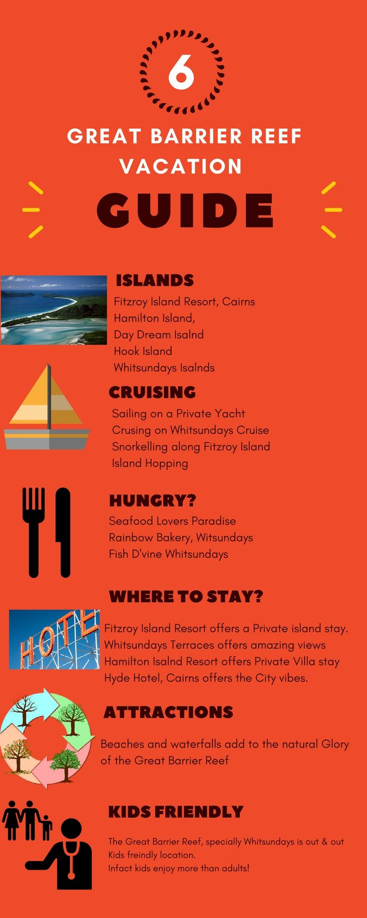 What to do at Whitsundays? Things to do with kids at whiytsundays? Great Barrier Reef Vacation Guide