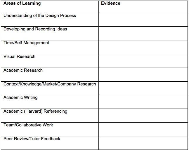 work journal templates