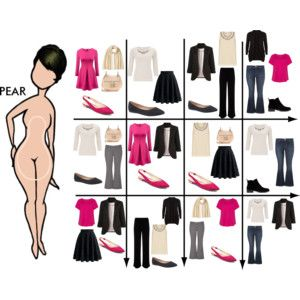 15 Item Capsule Wardrobe for Pear Shape