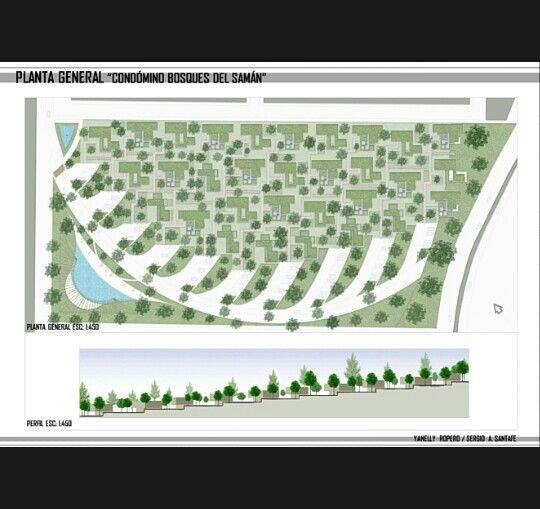 "Planta urbana "" condominio bosques del samán """