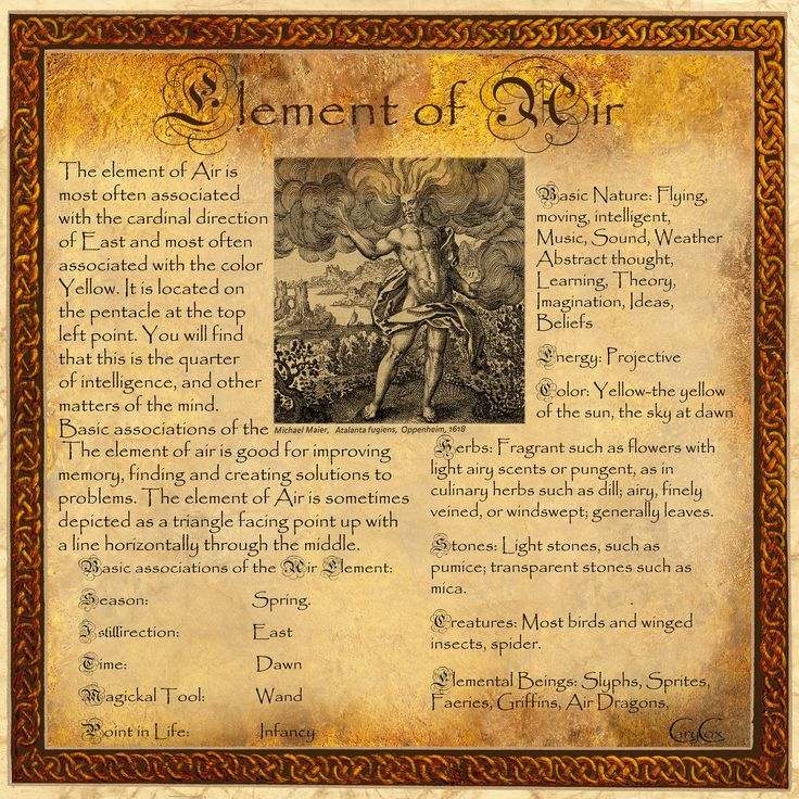 Book of Shadows, The Element of Air, Page 2 by Brightstone.deviantart.com on @deviantART