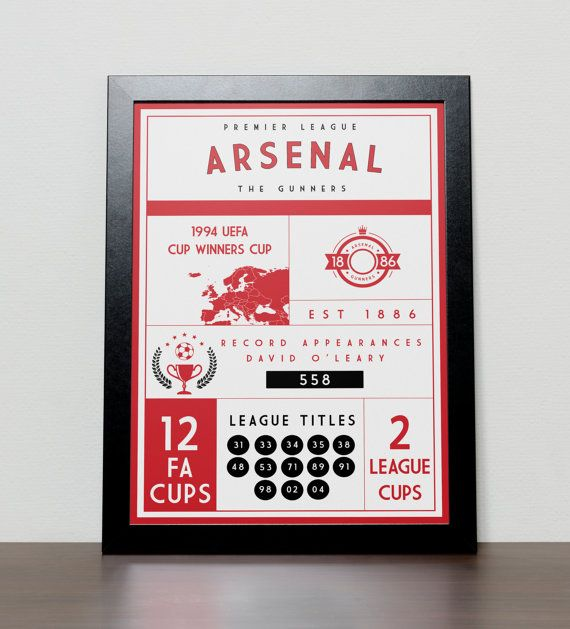 Arsenal FC Infographic Poster