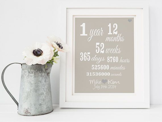 Personalised 1st Wedding Anniversary Gifts: 17 Best First Wedding Anniversary Quotes On Pinterest